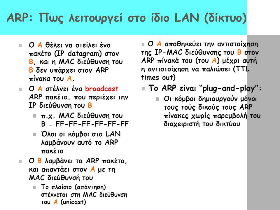 ARP: Πως λειτουργεί στο ίδιο LAN (δίκτυο) Ο A θέλει να στείλει ένα πακέτο (IP datagram) στον B, και η MAC διεύθυνση του Β δεν υπάρχει στον ARP πίνακα του Α.