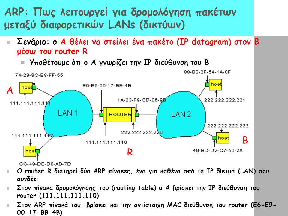 ARP: Πως λειτουργεί για δρομολόγηση πακέτων μεταξύ διαφορετικών LANs (δικτύων) Σενάριο: ο A θέλει να στείλει ένα πακέτο (IP datagram) στον B μέσω του router R Υποθέτουμε ότι ο A γνωρίζει την IP διεύθυνση του Β Ο router R διατηρεί δύο ARP πίνακες, ένα για καθένα από τα IP δίκτυα (LAN) που συνδέει Στον πίνακα δρομολόγησής του (routing table) ο Α βρίσκει την ΙP διεύθυνση του router (111.111.111.110) Στον ARP πίνακά του, βρίσκει και την αντίστοιχη MAC διεύθυνση του router (E6-E9- 00-17-BB-4B) A R B
