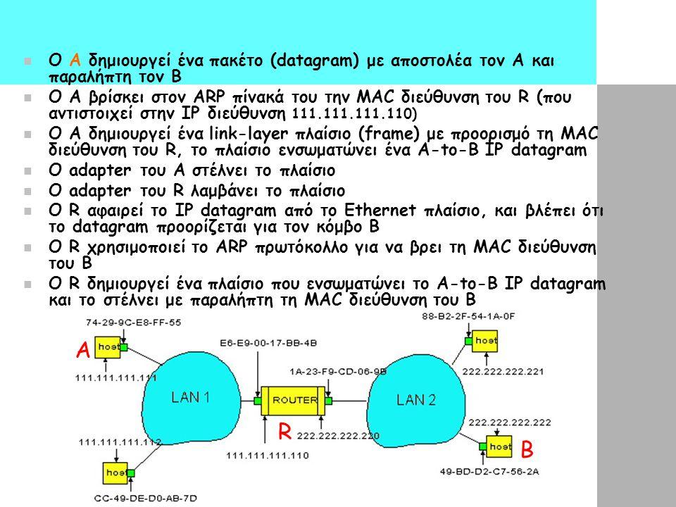 O A δημιουργεί ένα πακέτο (datagram) με αποστολέα τον Α και παραλήπτη τον B Ο A βρίσκει στον ARP πίνακά του την MAC διεύθυνση του R (που αντιστοιχεί στην IP διεύθυνση 111.111.111.110) Ο A δημιουργεί ένα link-layer πλαίσιο (frame) με προορισμό τη MAC διεύθυνση του R, το πλαίσιο ενσωματώνει ένα A-to-B IP datagram Ο adapter του Α στέλνει το πλαίσιο Ο adapter του R λαμβάνει το πλαίσιο Ο R αφαιρεί το IP datagram από το Ethernet πλαίσιο, και βλέπει ότι το datagram προορίζεται για τον κόμβο B Ο R χρησιμοποιεί το ARP πρωτόκολλο για να βρει τη MAC διεύθυνση του Β Ο R δημιουργεί ένα πλαίσιο που ενσωματώνει το A-to-B IP datagram και το στέλνει με παραλήπτη τη MAC διεύθυνση του B A R B