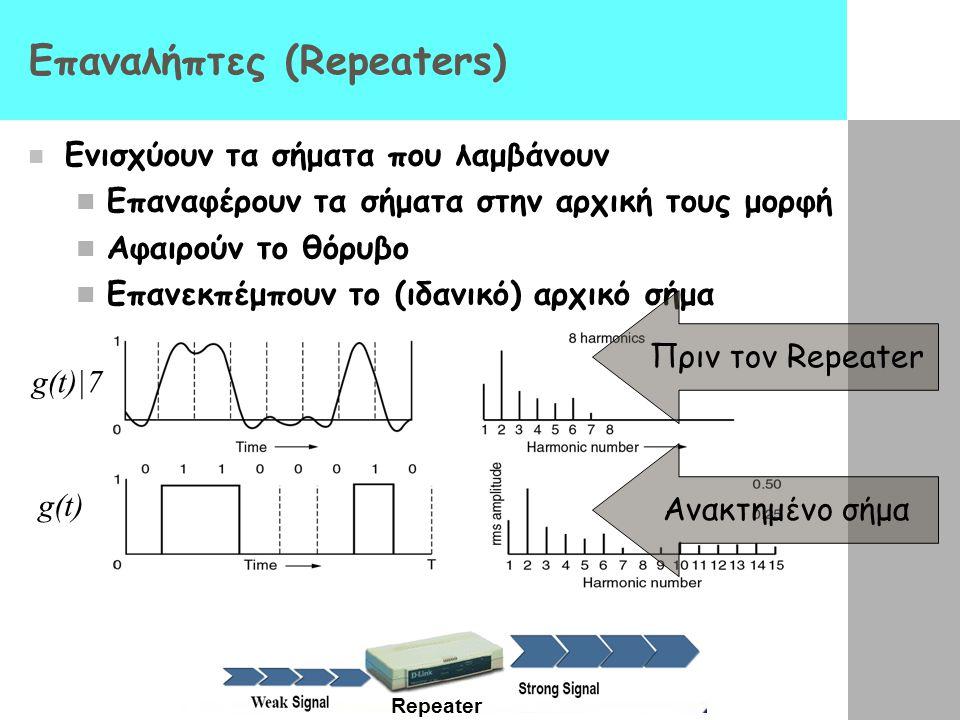 Επαναλήπτες (Repeaters) Ενισχύουν τα σήματα που λαμβάνουν Επαναφέρουν τα σήματα στην αρχική τους μορφή Αφαιρούν το θόρυβο Επανεκπέμπουν το (ιδανικό) αρχικό σήμα g(t) g(t) 7 Πριν τον Repeater Ανακτημένο σήμα Repeater