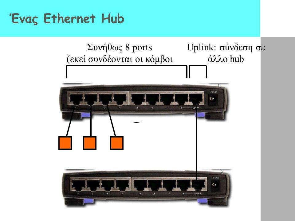 Ένας Ethernet Hub Συνήθως 8 ports (εκεί συνδέονται οι κόμβοι Uplink: σύνδεση σε άλλο hub