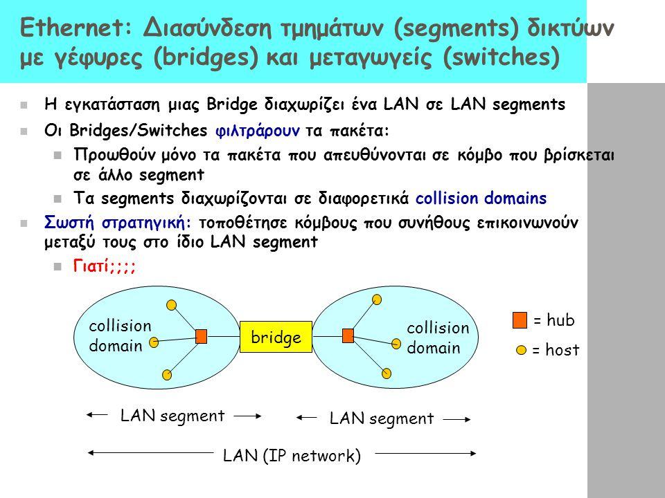Ethernet: Διασύνδεση τμημάτων (segments) δικτύων με γέφυρες (bridges) και μεταγωγείς (switches) H εγκατάσταση μιας Bridge διαχωρίζει ένα LAN σε LAN segments Οι Bridges/Switches φιλτράρουν τα πακέτα: Προωθούν μόνο τα πακέτα που απευθύνονται σε κόμβο που βρίσκεται σε άλλο segment Τα segments διαχωρίζονται σε διαφορετικά collision domains Σωστή στρατηγική: τοποθέτησε κόμβους που συνήθους επικοινωνούν μεταξύ τους στο ίδιο LAN segment Γιατί;;;; bridge collision domain collision domain = hub = host LAN (IP network) LAN segment