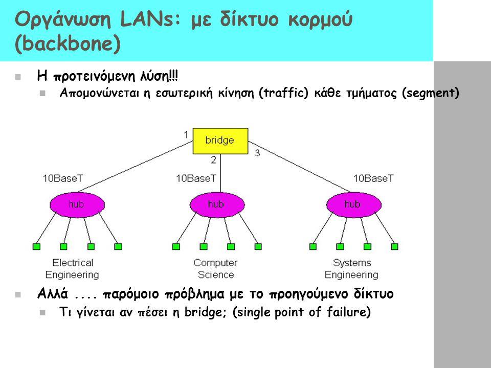 Οργάνωση LANs: με δίκτυο κορμού (backbone) Η προτεινόμενη λύση!!.