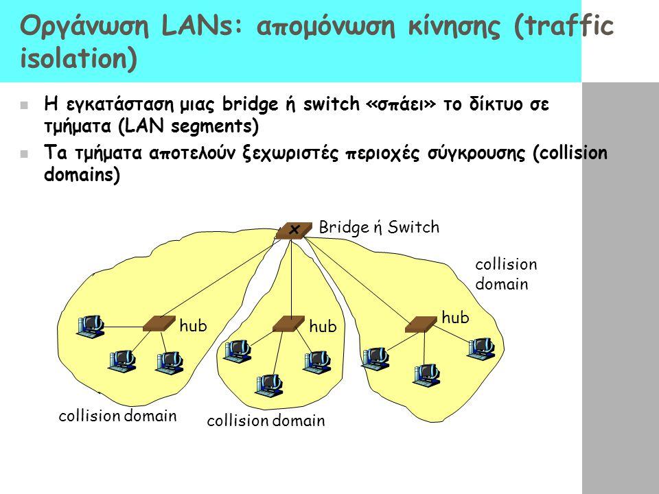 Οργάνωση LANs: απομόνωση κίνησης (traffic isolation) Η εγκατάσταση μιας bridge ή switch «σπάει» το δίκτυο σε τμήματα (LAN segments) Ta τμήματα αποτελούν ξεχωριστές περιοχές σύγκρουσης (collision domains) hub Bridge ή Switch collision domain