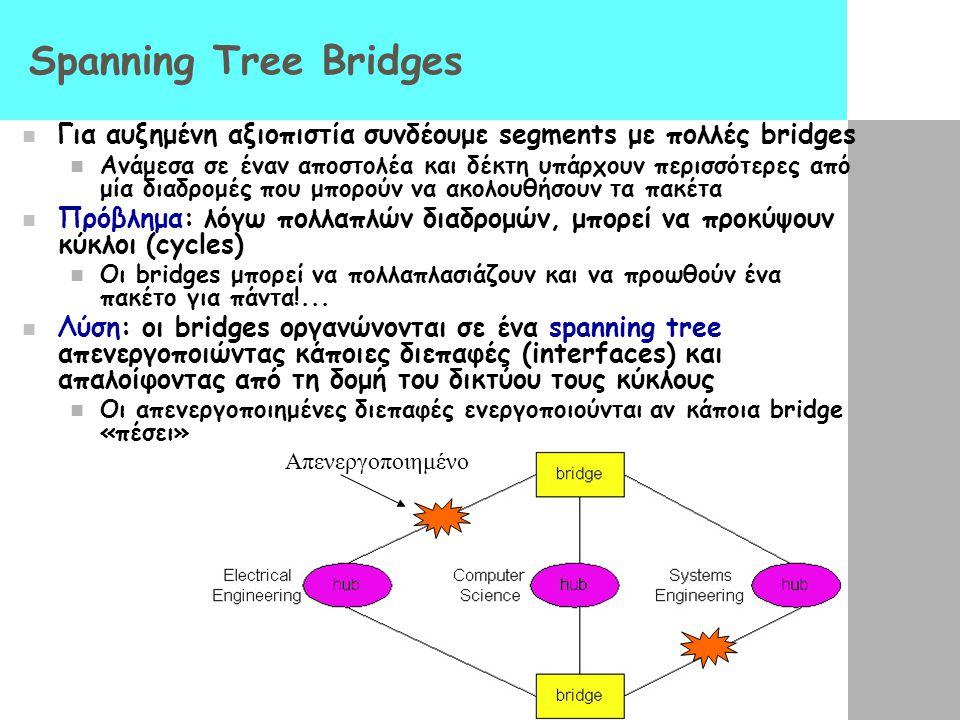 Spanning Tree Bridges Για αυξημένη αξιοπιστία συνδέουμε segments με πολλές bridges Ανάμεσα σε έναν αποστολέα και δέκτη υπάρχουν περισσότερες από μία διαδρομές που μπορούν να ακολουθήσουν τα πακέτα Πρόβλημα: λόγω πολλαπλών διαδρομών, μπορεί να προκύψουν κύκλοι (cycles) Οι bridges μπορεί να πολλαπλασιάζουν και να προωθούν ένα πακέτο για πάντα!...