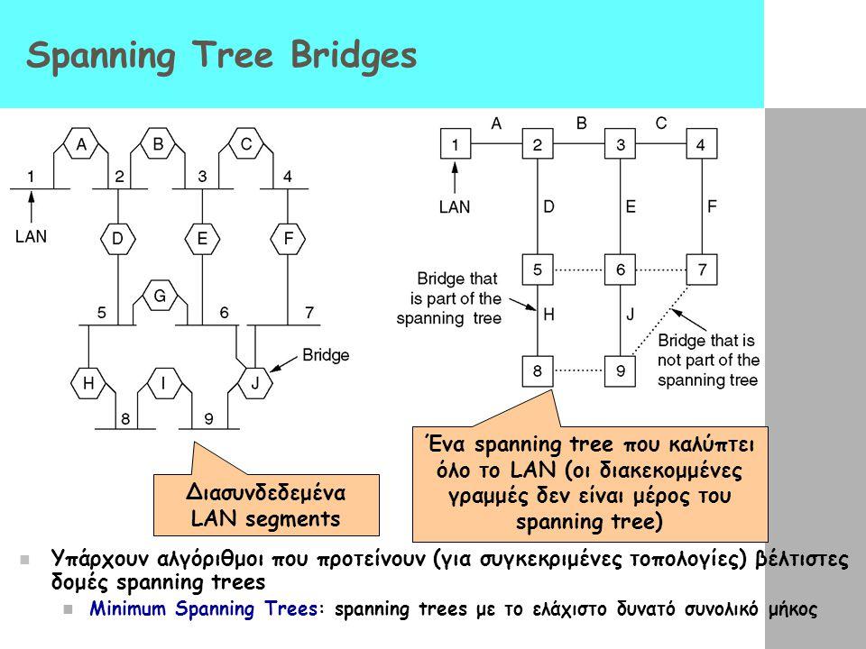 Spanning Tree Bridges Υπάρχουν αλγόριθμοι που προτείνουν (για συγκεκριμένες τοπολογίες) βέλτιστες δομές spanning trees Minimum Spanning Trees: spanning trees με το ελάχιστο δυνατό συνολικό μήκος Διασυνδεδεμένα LAN segments Ένα spanning tree που καλύπτει όλο το LAN (οι διακεκομμένες γραμμές δεν είναι μέρος του spanning tree)
