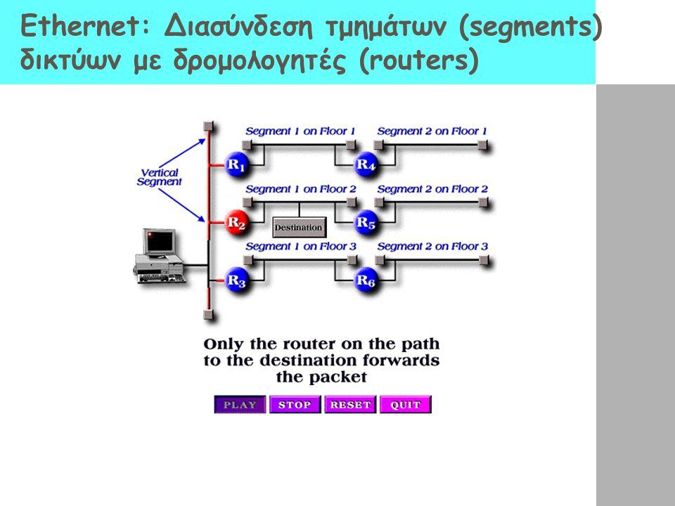Ethernet: Διασύνδεση τμημάτων (segments) δικτύων με δρομολογητές (routers)