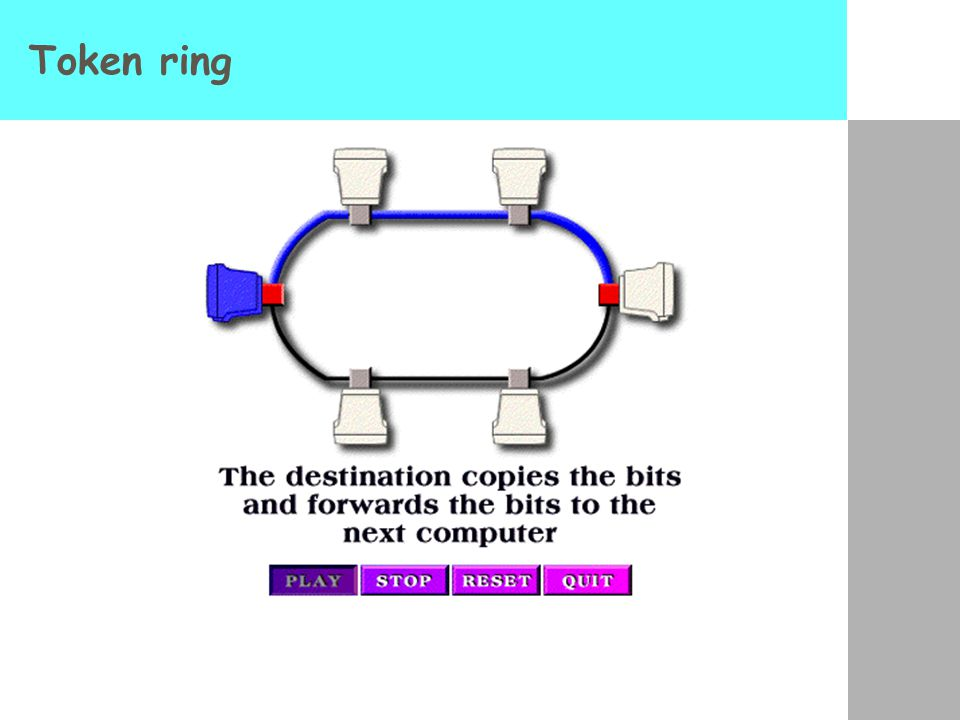Οργάνωση LANs: χωρίς δίκτυο κορμού (backbone) Δουλεύει, αλλά παρουσιάζει δύο προβλήματα: 1.