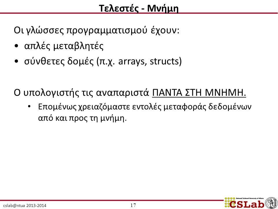 cslab@ntua 2013-2014 Οι γλώσσες προγραμματισμού έχουν: απλές μεταβλητές σύνθετες δομές (π.χ.