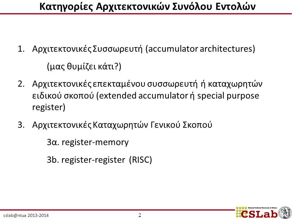 cslab@ntua 2013-2014 Κατηγορίες Αρχιτεκτονικών Συνόλου Εντολών 1.Αρχιτεκτονικές Συσσωρευτή (accumulator architectures) (μας θυμίζει κάτι?) 2.Αρχιτεκτονικές επεκταμένου συσσωρευτή ή καταχωρητών ειδικού σκοπού (extended accumulator ή special purpose register) 3.Αρχιτεκτονικές Καταχωρητών Γενικού Σκοπού 3α.