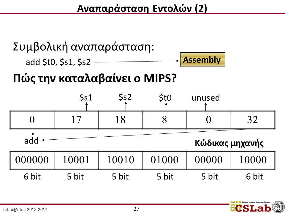 cslab@ntua 2013-2014 Συμβολική αναπαράσταση: add $t0, $s1, $s2 Πώς την καταλαβαίνει ο MIPS? 017188032 add $s1 $s2 $t0unused 00000010001100100100000000