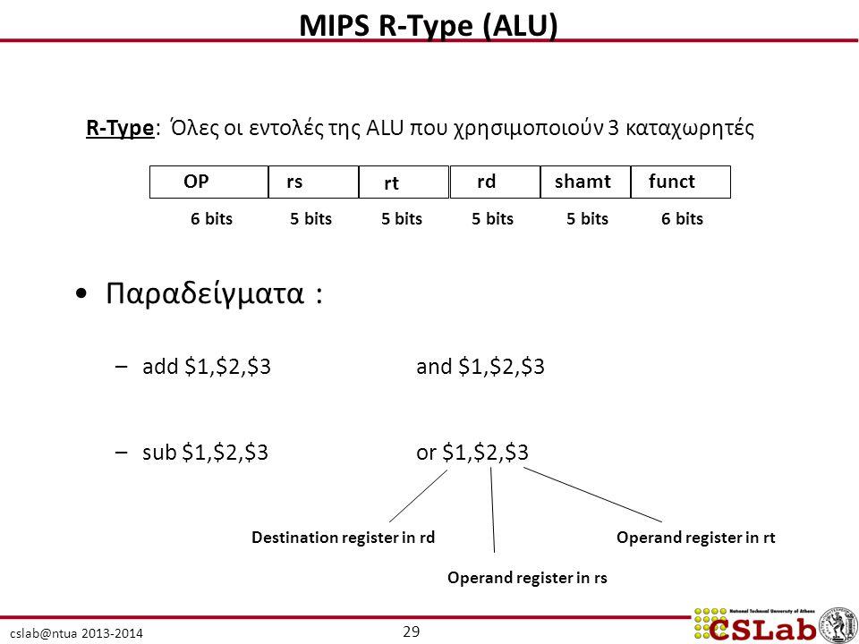 cslab@ntua 2013-2014 OPrs rt rdshamtfunct 6 bits 5 bits 5 bits 5 bits 5 bits 6 bits R-Type: Όλες οι εντολές της ALU που χρησιμοποιούν 3 καταχωρητές Destination register in rdOperand register in rt Operand register in rs Παραδείγματα : –add $1,$2,$3and $1,$2,$3 –sub $1,$2,$3or $1,$2,$3 29 MIPS R-Type (ALU)