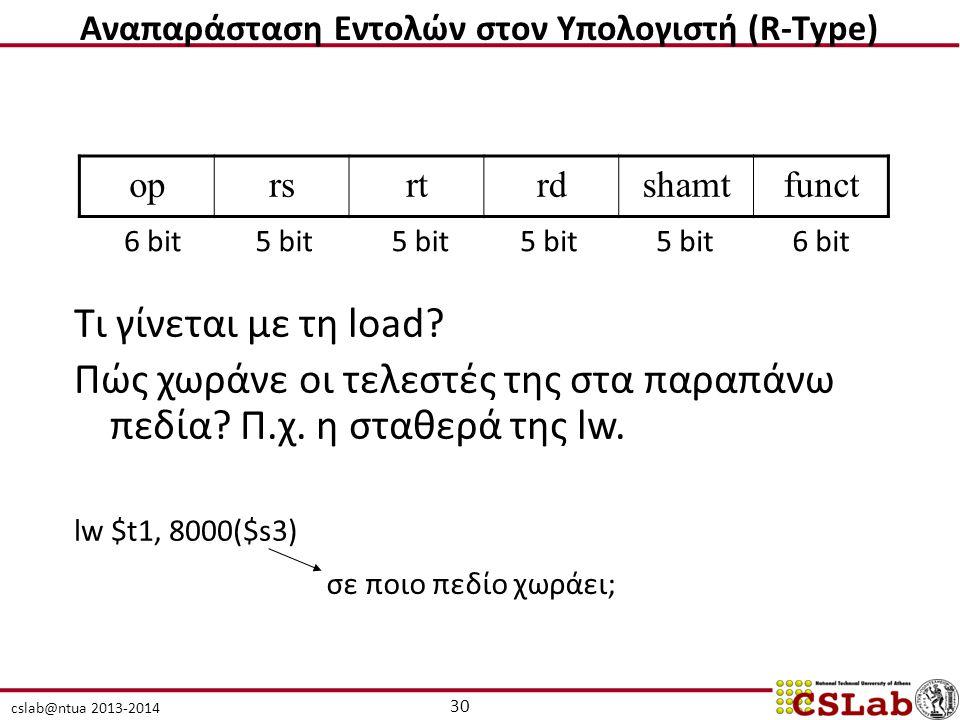 cslab@ntua 2013-2014 oprsrtrdshamtfunct 6 bit5 bit 6 bit Τι γίνεται με τη load? Πώς χωράνε οι τελεστές της στα παραπάνω πεδία? Π.χ. η σταθερά της lw.