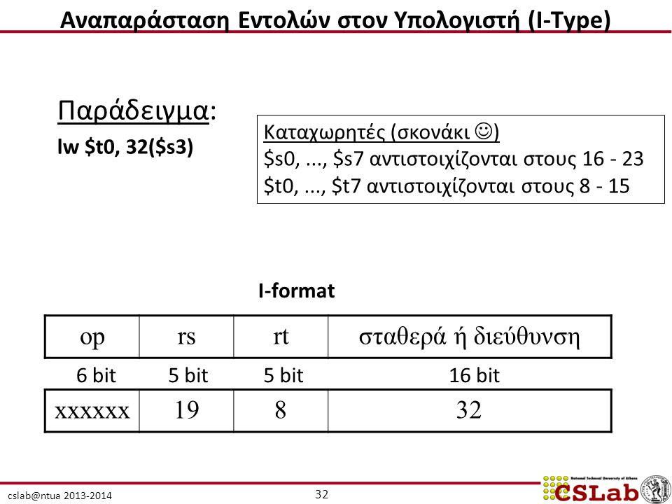 cslab@ntua 2013-2014 Παράδειγμα: lw $t0, 32($s3) oprsrtσταθερά ή διεύθυνση 6 bit5 bit 16 bit xxxxxx19832 Kαταχωρητές (σκονάκι ) $s0,..., $s7 αντιστοιχίζονται στους 16 - 23 $t0,..., $t7 αντιστοιχίζονται στους 8 - 15 I-format 32 Αναπαράσταση Εντολών στον Υπολογιστή (I-Type)