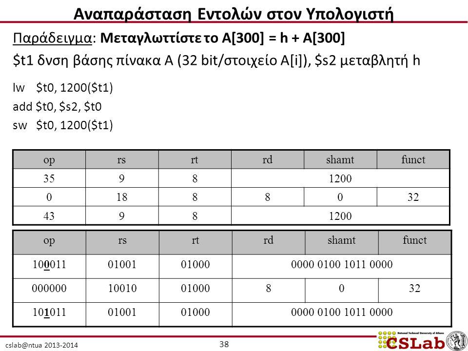 cslab@ntua 2013-2014 Παράδειγμα: Μεταγλωττίστε το A[300] = h + A[300] $t1 δνση βάσης πίνακα Α (32 bit/στοιχείο Α[i]), $s2 μεταβλητή h lw $t0, 1200($t1) add $t0, $s2, $t0 sw $t0, 1200($t1) 38 Αναπαράσταση Εντολών στον Υπολογιστή oprsrtrdshamtfunct 35981200 01888032 43981200 oprsrtrdshamtfunct 10001101001010000000 0100 1011 0000 00000010010010008032 10101101001010000000 0100 1011 0000