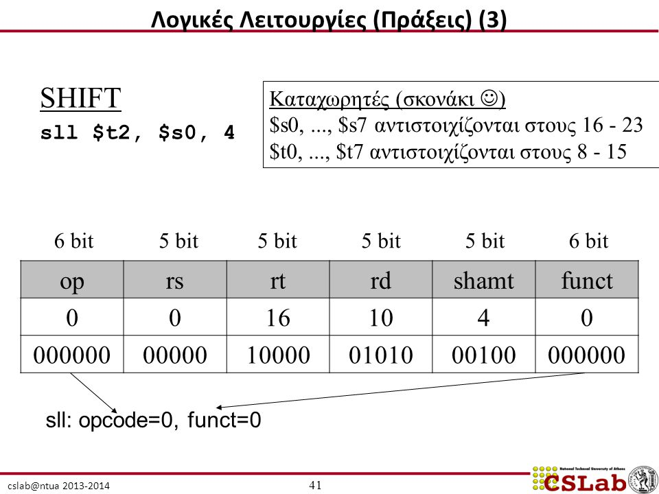 cslab@ntua 2013-2014 SHIFT sll $t2, $s0, 4 oprsrtrdshamtfunct 00161040 00000000000100000101000100000000 6 bit5 bit 6 bit Kαταχωρητές (σκονάκι ) $s0,..., $s7 αντιστοιχίζονται στους 16 - 23 $t0,..., $t7 αντιστοιχίζονται στους 8 - 15 sll: opcode=0, funct=0 41 Λογικές Λειτουργίες (Πράξεις) (3)