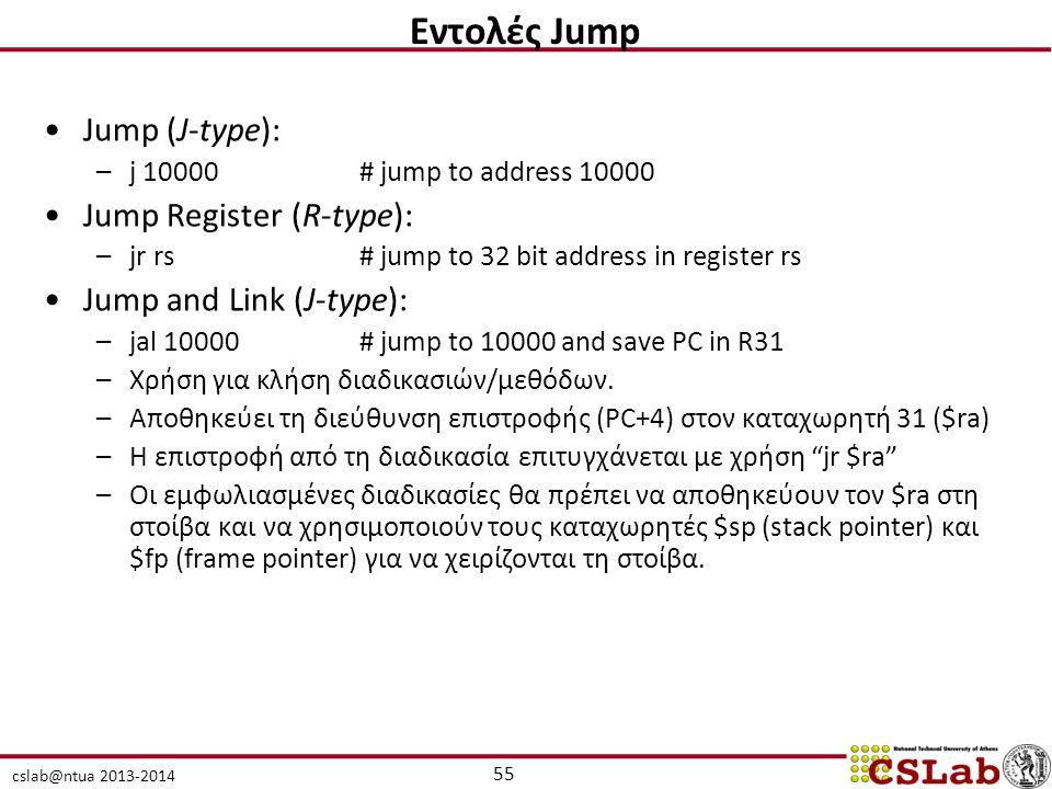 cslab@ntua 2013-2014 Jump (J-type): –j 10000# jump to address 10000 Jump Register (R-type): –jr rs# jump to 32 bit address in register rs Jump and Link (J-type): –jal 10000# jump to 10000 and save PC in R31 –Χρήση για κλήση διαδικασιών/μεθόδων.