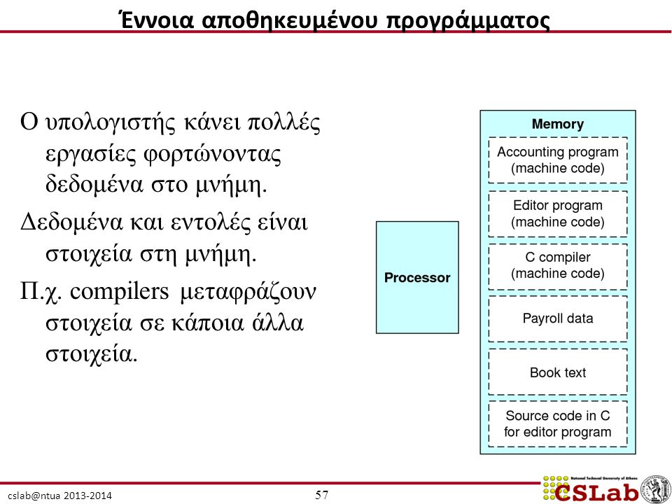 cslab@ntua 2013-2014 Ο υπολογιστής κάνει πολλές εργασίες φορτώνοντας δεδομένα στο μνήμη. Δεδομένα και εντολές είναι στοιχεία στη μνήμη. Π.χ. compilers