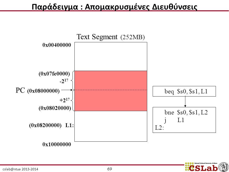 cslab@ntua 2013-2014 Text Segment (252MB) 0x00400000 (0x08000000) PC -2 17 +2 17 bne $s0, $s1, L2 j L1 L2: L1: beq $s0, $s1, L1 0x10000000 (0x08200000) (0x07fe0000) (0x08020000) 69 Παράδειγμα : Απομακρυσμένες Διευθύνσεις