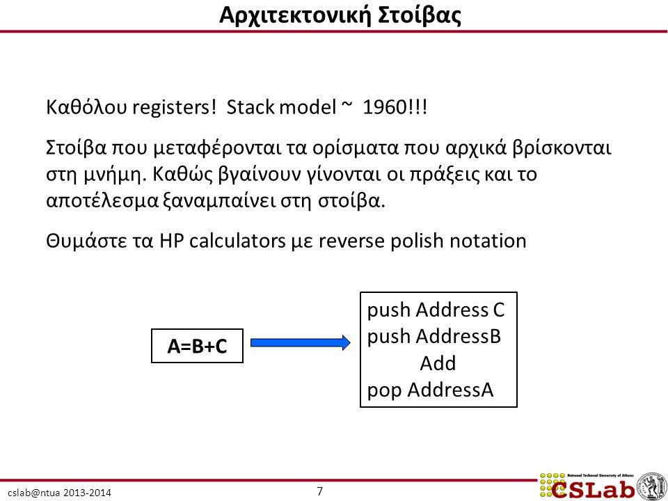cslab@ntua 2013-2014 Αρχιτεκτονική Στοίβας Καθόλου registers! Stack model ~ 1960!!! Στοίβα που μεταφέρονται τα ορίσματα που αρχικά βρίσκονται στη μνήμ