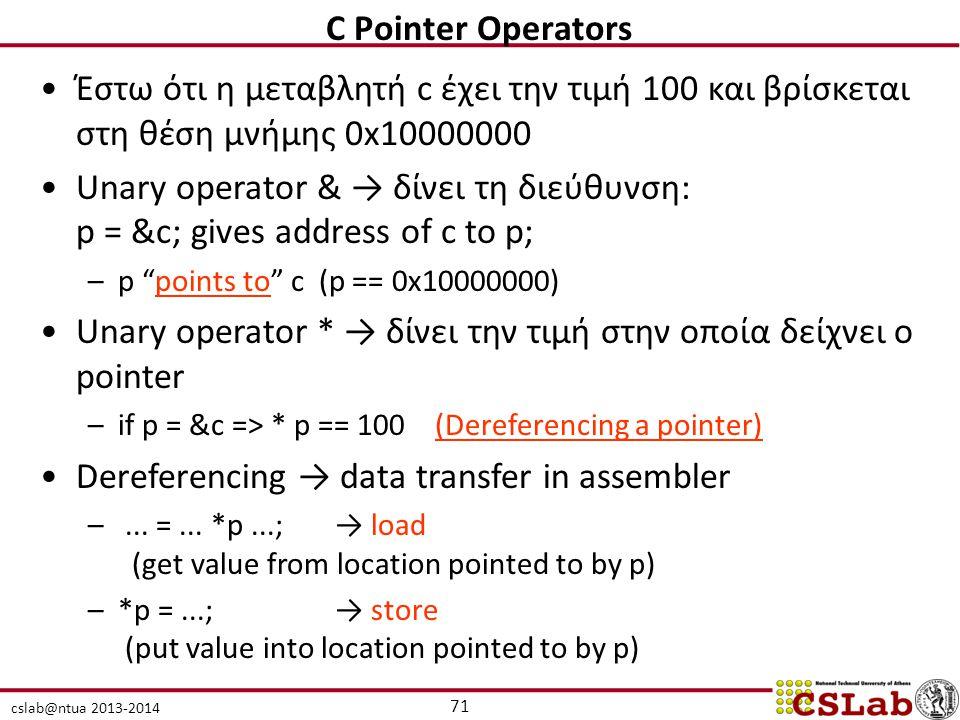 cslab@ntua 2013-2014 Έστω ότι η μεταβλητή c έχει την τιμή 100 και βρίσκεται στη θέση μνήμης 0x10000000 Unary operator & → δίνει τη διεύθυνση: p = &c;