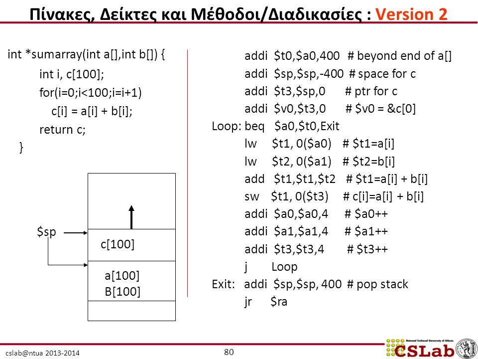 cslab@ntua 2013-2014 int *sumarray(int a[],int b[]) { int i, c[100]; for(i=0;i<100;i=i+1) c[i] = a[i] + b[i]; return c; } addi $t0,$a0,400 # beyond end of a[] addi $sp,$sp,-400 # space for c addi $t3,$sp,0 # ptr for c addi $v0,$t3,0 # $v0 = &c[0] Loop: beq $a0,$t0,Exit lw $t1, 0($a0) # $t1=a[i] lw $t2, 0($a1) # $t2=b[i] add $t1,$t1,$t2 # $t1=a[i] + b[i] sw $t1, 0($t3) # c[i]=a[i] + b[i] addi $a0,$a0,4 # $a0++ addi $a1,$a1,4 # $a1++ addi $t3,$t3,4 # $t3++ j Loop Exit: addi $sp,$sp, 400 # pop stack jr $ra c[100] $sp a[100] B[100] 80 Πίνακες, Δείκτες και Μέθοδοι/Διαδικασίες : Version 2