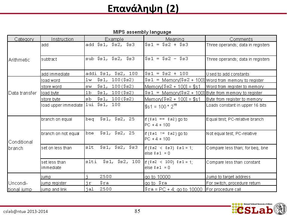 cslab@ntua 2013-2014 85 Επανάληψη (2)