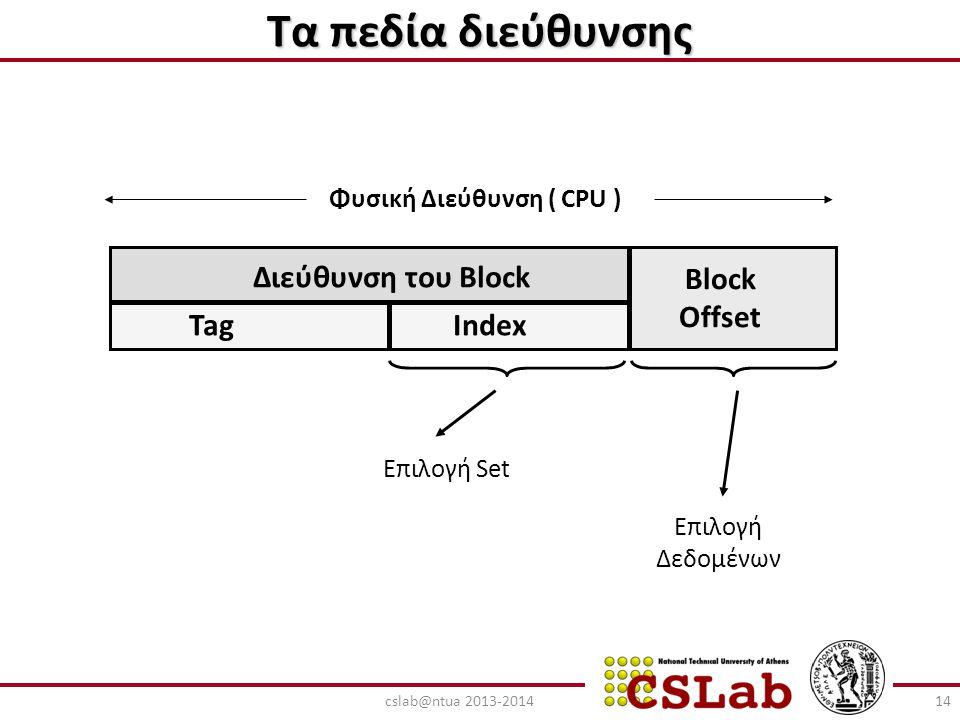 Τα πεδία διεύθυνσης Διεύθυνση του Block Block Offset TagIndex Φυσική Διεύθυνση ( CPU ) Επιλογή Set Επιλογή Δεδομένων 14cslab@ntua 2013-2014