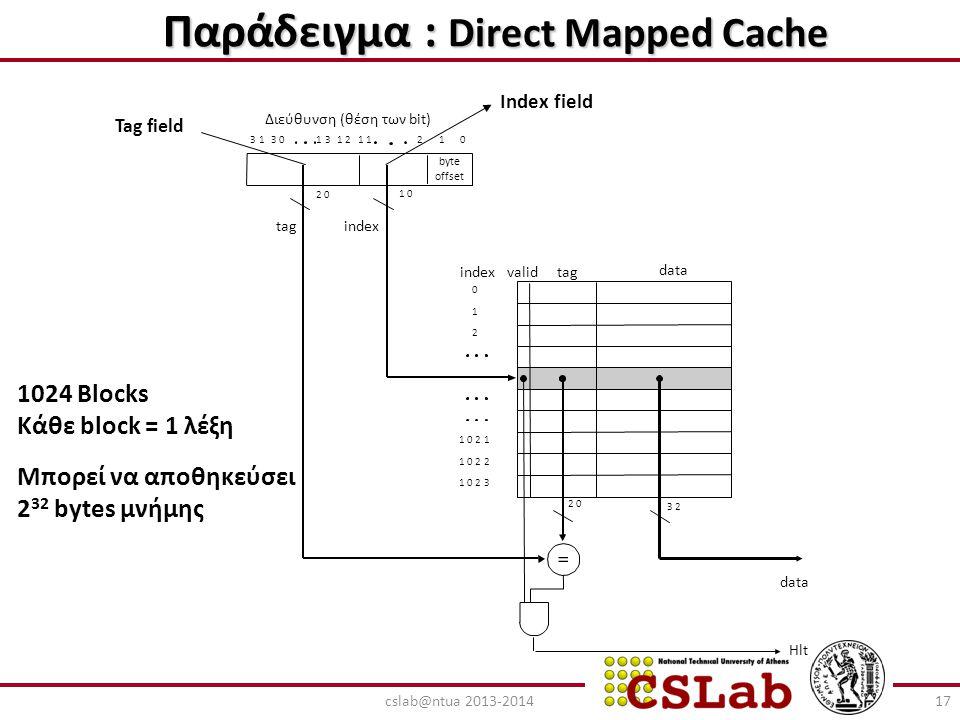 Παράδειγμα : Direct Mapped Cache 0 1 2 1021 1022 1023 20 32 1024 Blocks Κάθε block = 1 λέξη Μπορεί να αποθηκεύσει 2 32 bytes μνήμης data Hlt data tagi