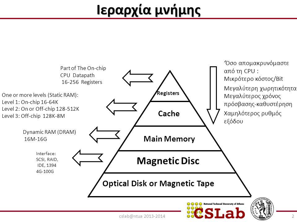 Παράδειγμα Ιεραρχίας Μνήμης (με 2 επίπεδα cache) 1-5ns 10ms Ταχύτητα : 10ns50ns <1KB>1GBΜέγεθος : <256KB<4GB 10sec TB Control Datapath Virtual Memory, Secondary Storage (Disk) Processor Registers Main Memory (DRAM) Second Level Cache (SRAM) L 2 Tertiary Storage (Tape) On-Chip Level One Cache L 1 Μεγαλύτερη Ταχύτητα Μεγαλύτερη Χωρητικότητα 30ns <8MB 150GB/s10MB/sBandwidth : 50GB/s4GB/s 25GB/s 3cslab@ntua 2013-2014