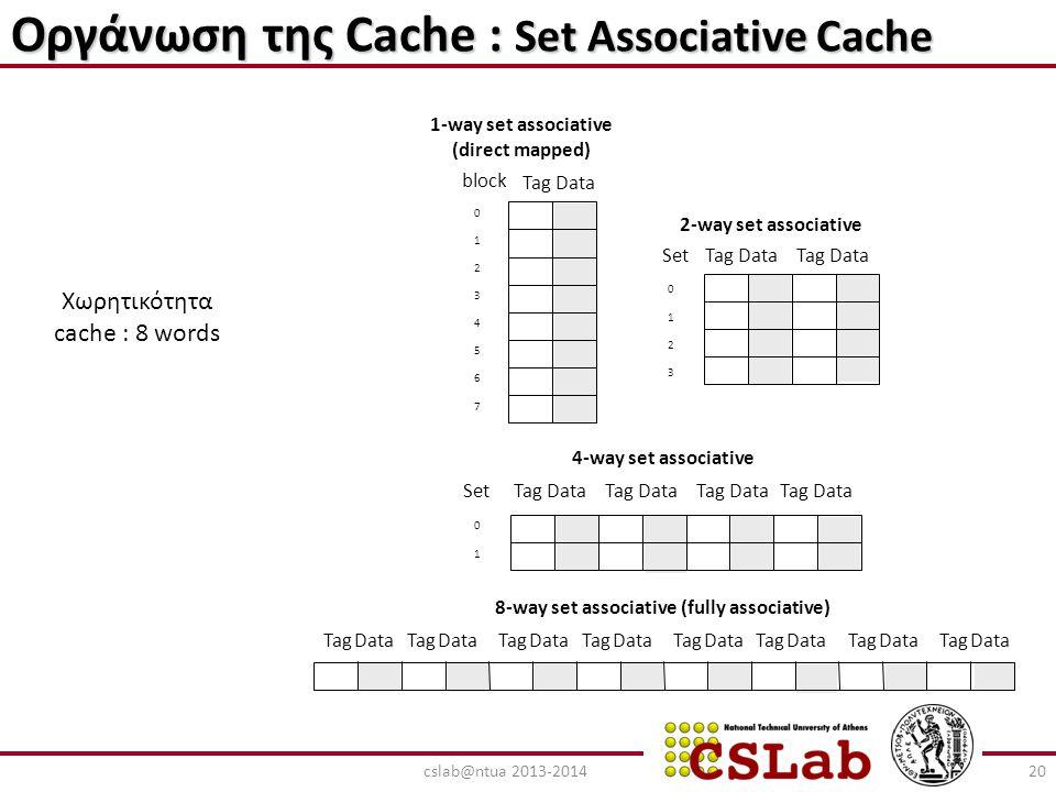 Οργάνωση της Cache : Set Associative Cache 1-way set associative (direct mapped) 0 7 1 2 3 4 5 6 block Tag Data 4-way set associative 0 1 Tag Data Set