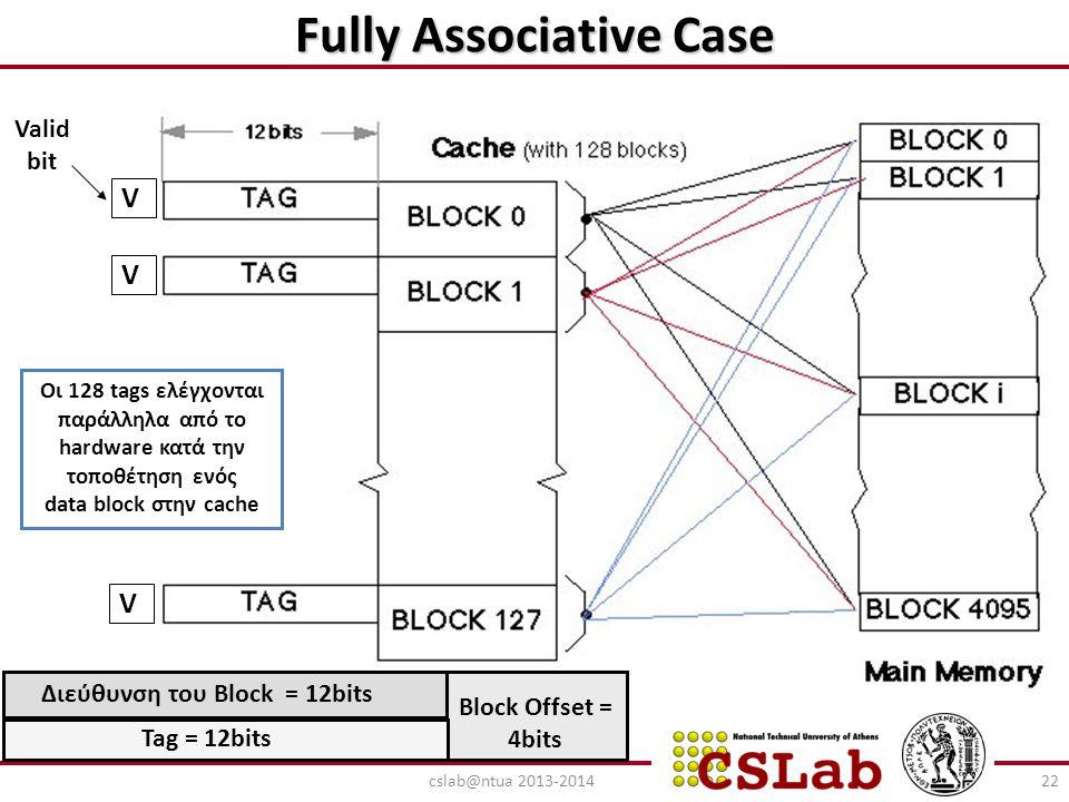 Fully Associative Case Oι 128 tags ελέγχονται παράλληλα από το hardware κατά την τοποθέτηση ενός data block στην cache V V V Valid bit Διεύθυνση του B