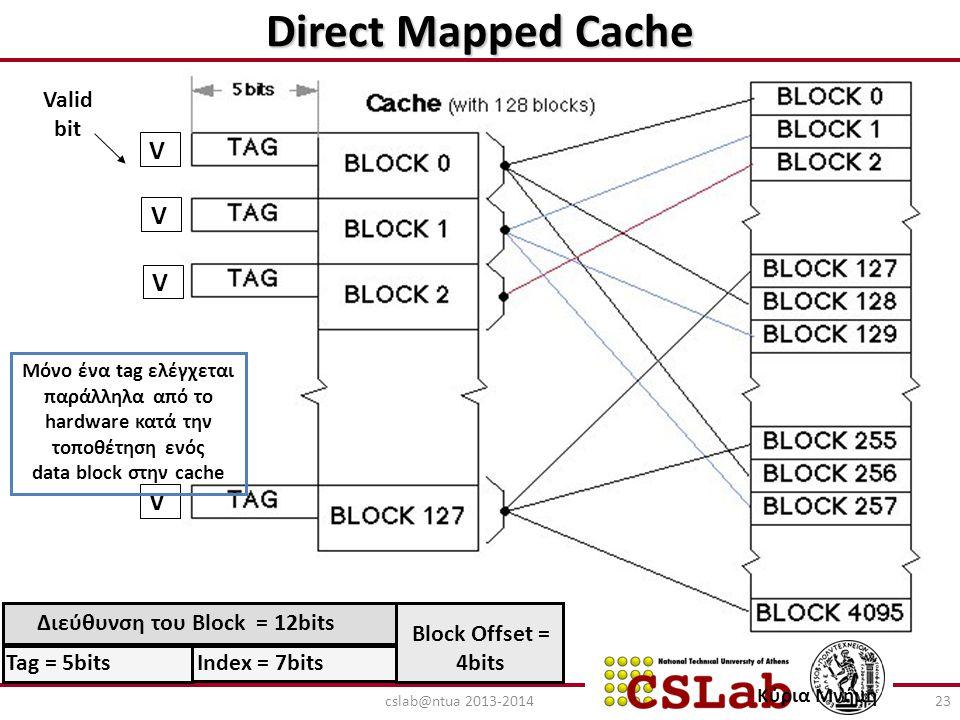 Direct Mapped Cache Κύρια Μνήμη V V V V Διεύθυνση του Block = 12bits Block Offset = 4bits Tag = 5bits Index = 7bits Valid bit Μόνο ένα tag ελέγχεται π