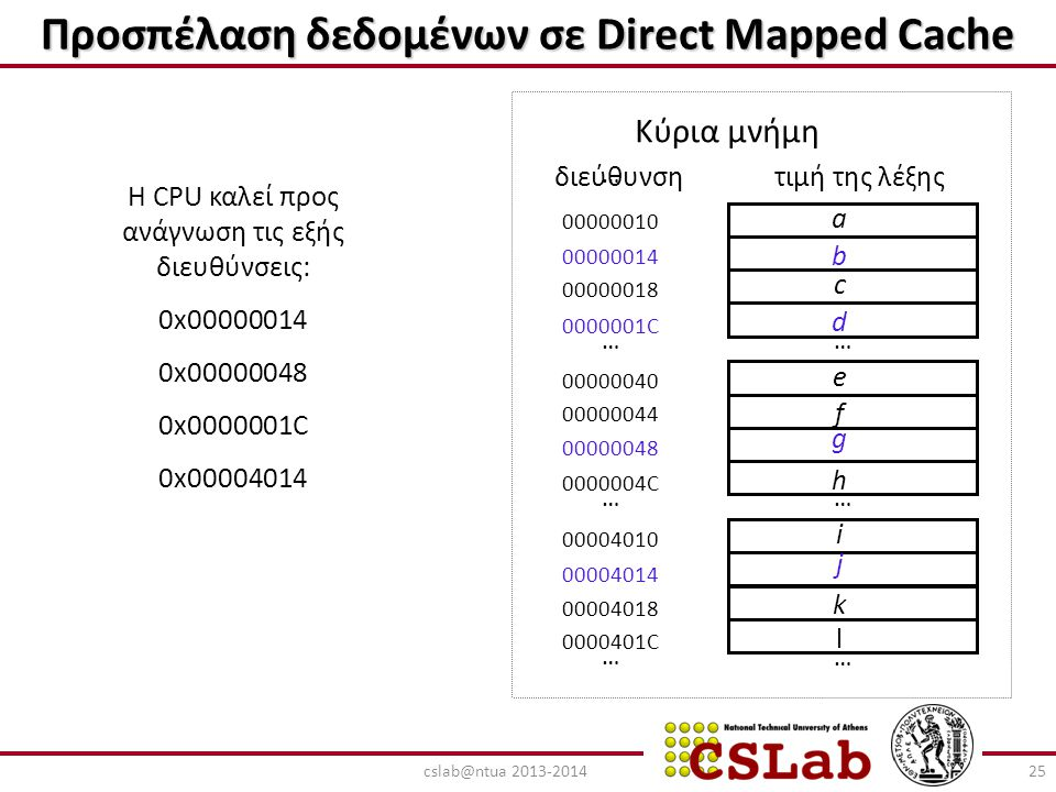 Προσπέλαση δεδομένων σε Direct Mapped Cache Η CPU καλεί προς ανάγνωση τις εξής διευθύνσεις: 0x00000014 0x00000048 0x0000001C 0x00004014 … … 00000010 0