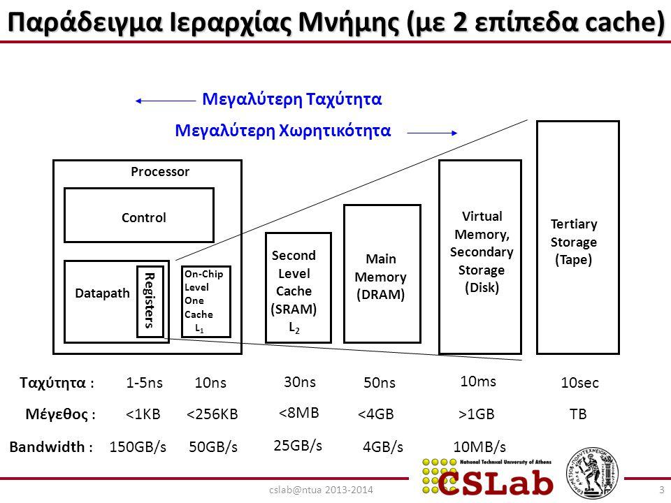 Παράδειγμα Ιεραρχίας Μνήμης (με 2 επίπεδα cache) 1-5ns 10ms Ταχύτητα : 10ns50ns <1KB>1GBΜέγεθος : <256KB<4GB 10sec TB Control Datapath Virtual Memory,