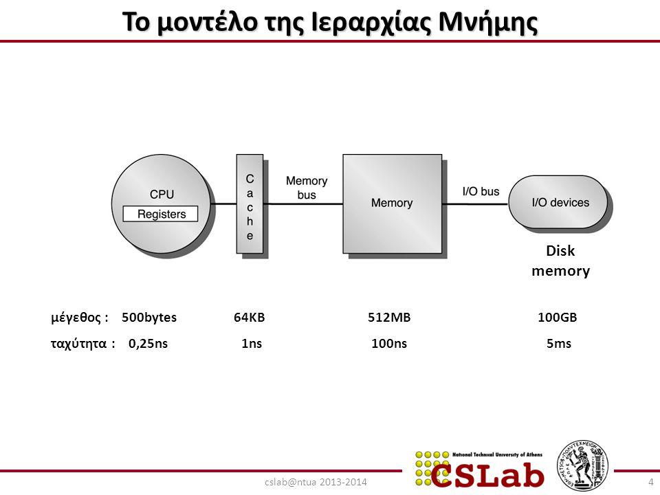 Παράδειγμα Ιεραρχίας μνήμης 32 registers 1000W L1 cache 12000W L2 cache 0.5MW ext.L3 cache 64MW main memory 1GW Disk space CPU Level Capacity Throughput Latency Register 512B 24GB/sec 2ns L1 cache 8KB 16GB/sec 2ns L2 cache 96KB 8GB/sec 6ns L3 cache 4MB 888MB/sec 24ns Main Mem 512MB 1GB/sec 112ns 5cslab@ntua 2013-2014 Digital PWS 600 au - Alpha 21164 CPU – 600MHz Digital PWS 600 au - Alpha 21164 CPU – 600MHz