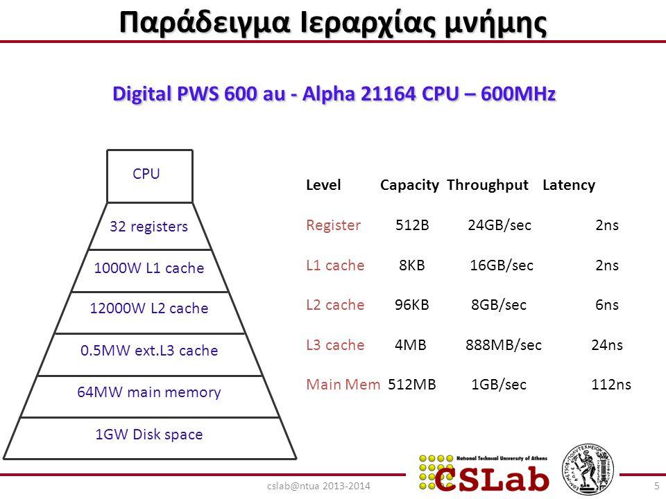 … ………… … … … indexvalidtag0x0-3 0x4-7 0x8-B0xC-F 0 1 0 0 1 0 0 0 0 0 0 1 2 3 4 5 6 7 510 511 … Read 0000000000000000010 000000001 0100 0 a b c d 0 e f g h Valid data αλλά το πεδίο tag δεν είναι το σωστό 2!=0 Miss : πρέπει να αντικατασταθεί το block 1 με νέα δεδομένα 36cslab@ntua 2013-2014 8ΚΒ Direct-mapped cache 4W blocks