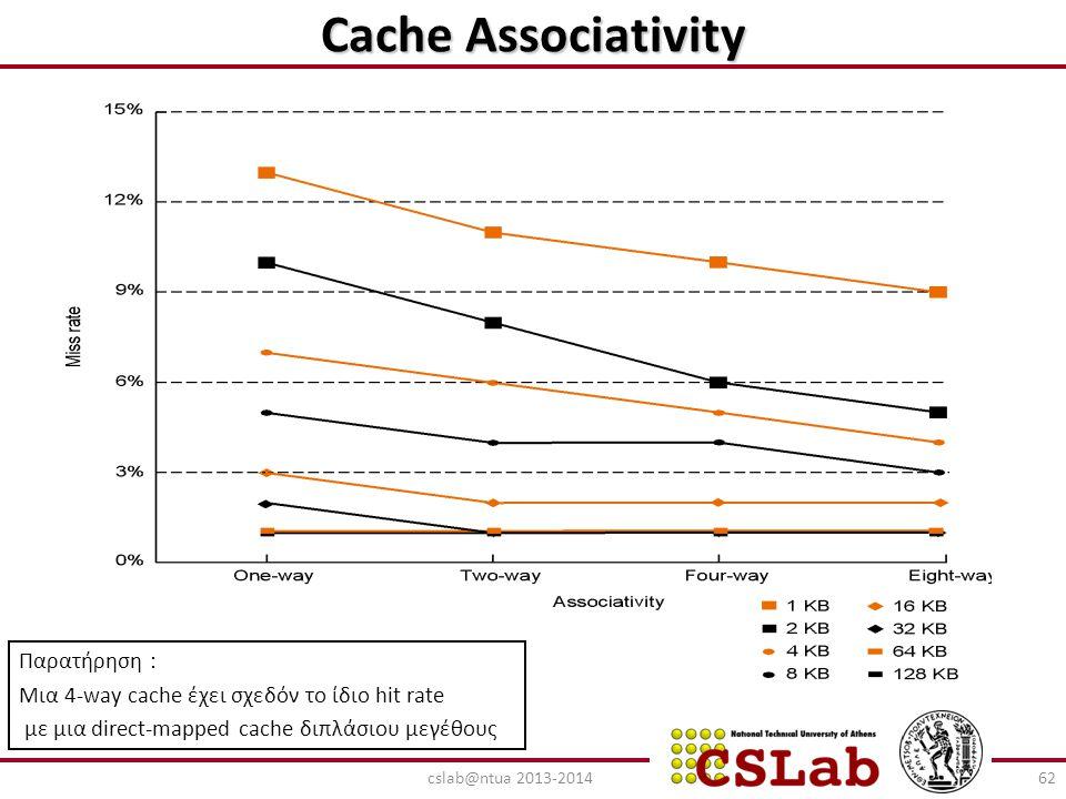 Cache Associativity Παρατήρηση : Μια 4-way cache έχει σχεδόν το ίδιο hit rate με μια direct-mapped cache διπλάσιου μεγέθους 62cslab@ntua 2013-2014