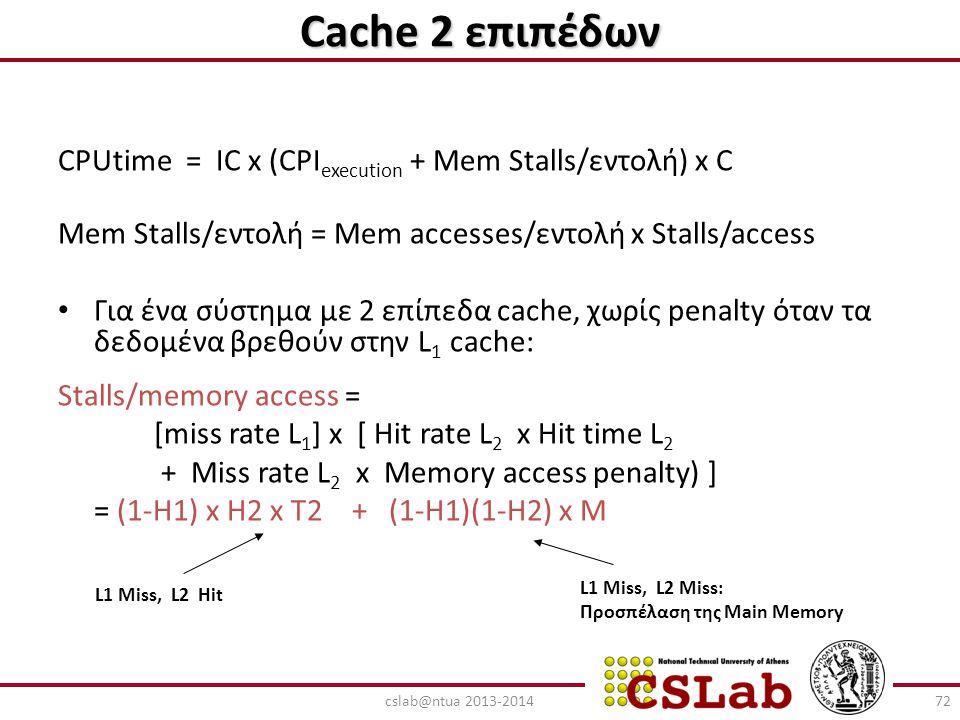 Cache 2 επιπέδων CPUtime = IC x (CPI execution + Mem Stalls/εντολή) x C Mem Stalls/εντολή = Mem accesses/εντολή x Stalls/access Για ένα σύστημα με 2 ε