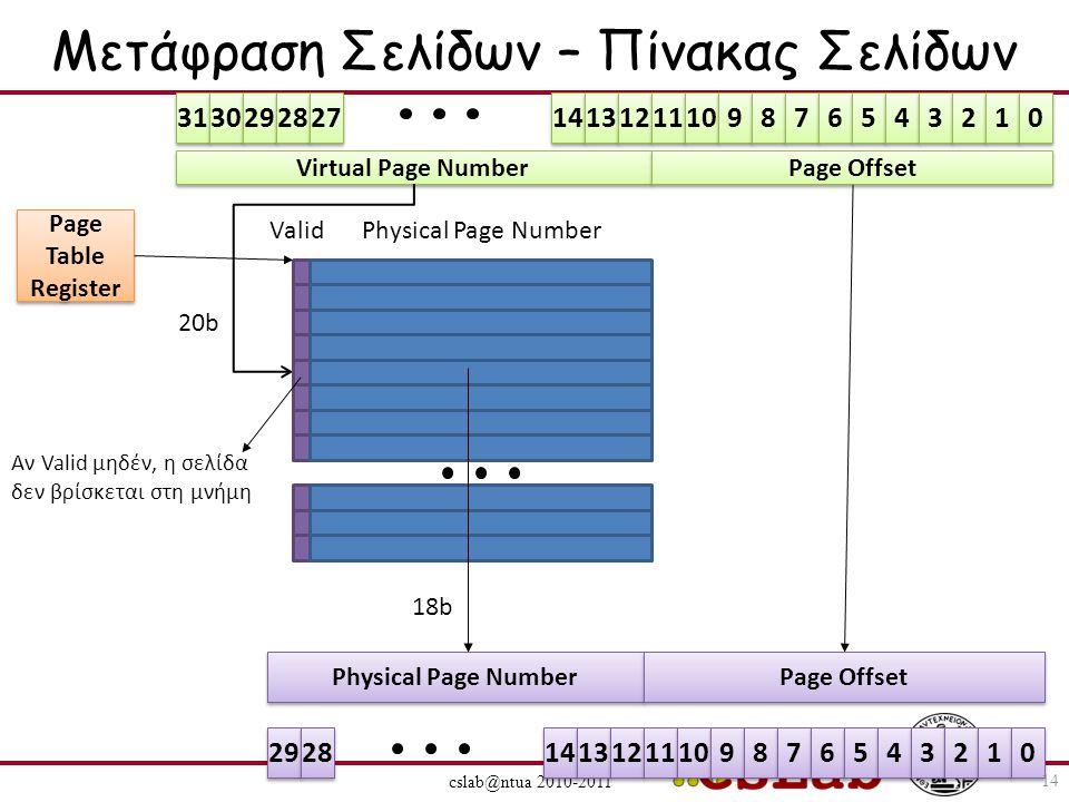 cslab@ntua 2010-2011 Μετάφραση Σελίδων – Πίνακας Σελίδων Virtual Page Number Page Offset 31 30 29 28 27 14 13 12 11 10 9 9 8 8 7 7 6 6 5 5 4 4 3 3 2 2 1 1 0 0 Physical Page Number Page Offset 29 28 14 13 12 11 10 9 9 8 8 7 7 6 6 5 5 4 4 3 3 2 2 1 1 0 0 Page Table Register Page Table Register 20b 18b ValidPhysical Page Number Αν Valid μηδέν, η σελίδα δεν βρίσκεται στη μνήμη 14