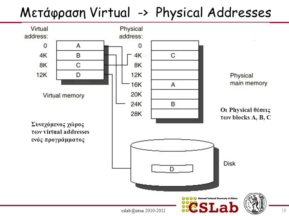 Μετάφραση Virtual -> Physical Addresses cslab@ntua 2010-2011 Οι Physical θέσεις των blocks A, B, C Συνεχόμενος χώρος των virtual addresses ενός προγράμματος 16