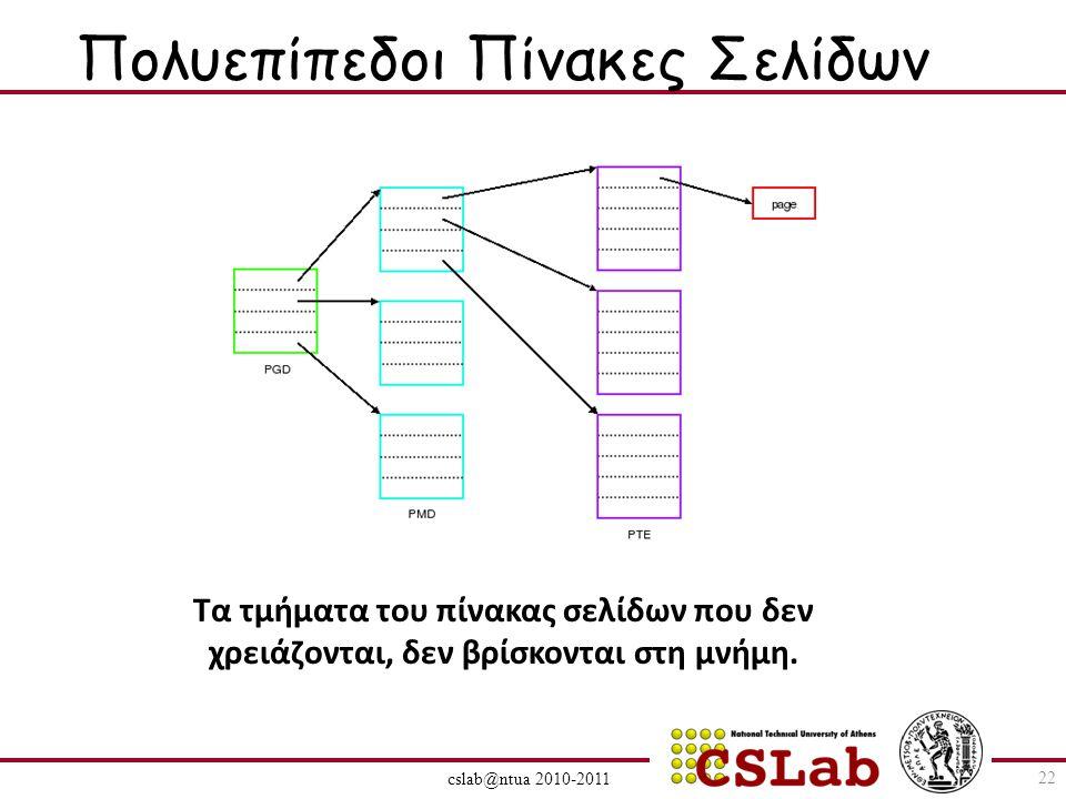 cslab@ntua 2010-2011 Πολυεπίπεδοι Πίνακες Σελίδων Τα τμήματα του πίνακας σελίδων που δεν χρειάζονται, δεν βρίσκονται στη μνήμη.