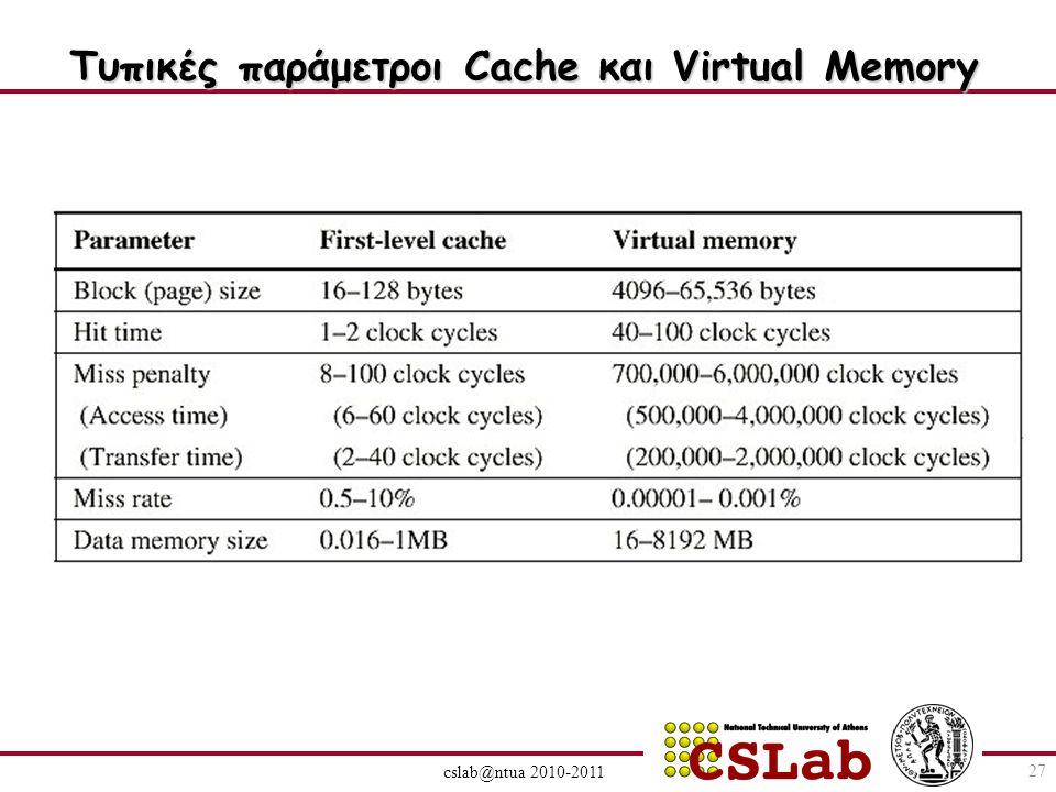 Τυπικές παράμετροι Cache και Virtual Memory cslab@ntua 2010-2011 27
