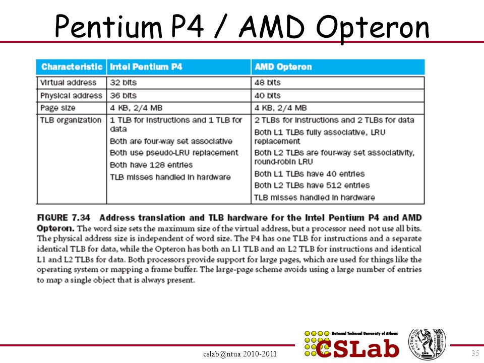 Pentium P4 / AMD Opteron cslab@ntua 2010-2011 35