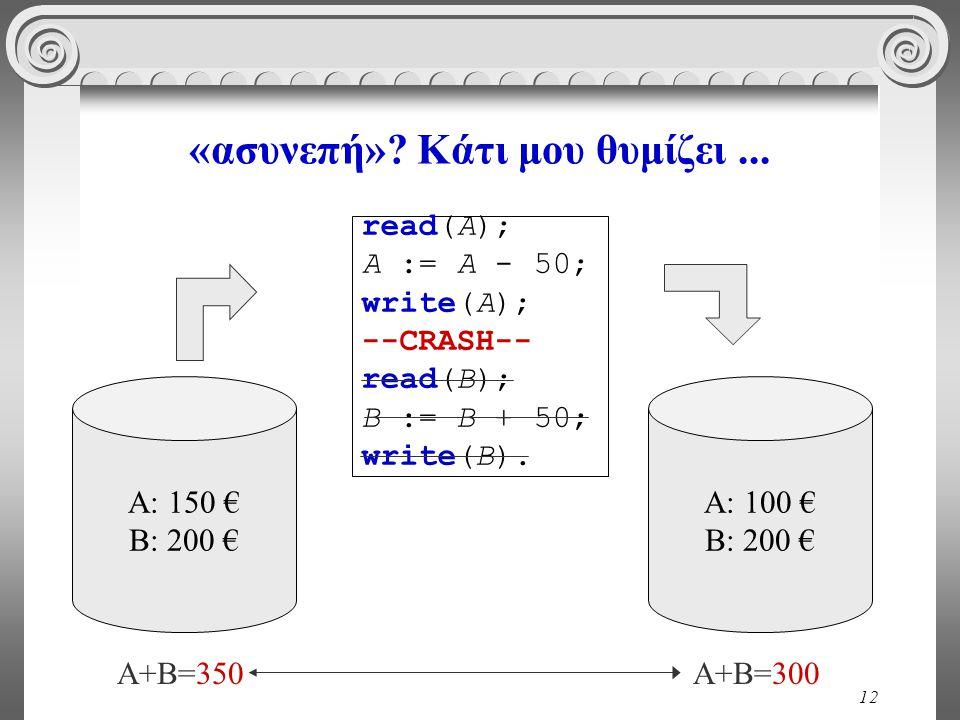 12 «ασυνεπή»? Κάτι μου θυμίζει... A: 150 € B: 200 € A: 100 € B: 200 € A+B=350A+B=300 read(A); A := A - 50; write(A); --CRASH-- read(B); B := B + 50; w