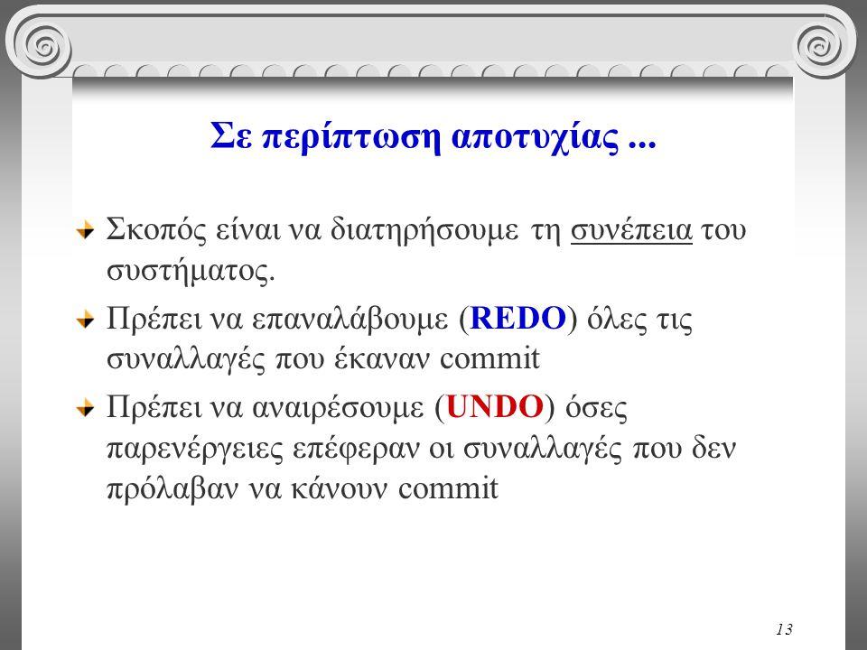 13 Σε περίπτωση αποτυχίας... Σκοπός είναι να διατηρήσουμε τη συνέπεια του συστήματος. Πρέπει να επαναλάβουμε (REDO) όλες τις συναλλαγές που έκαναν com
