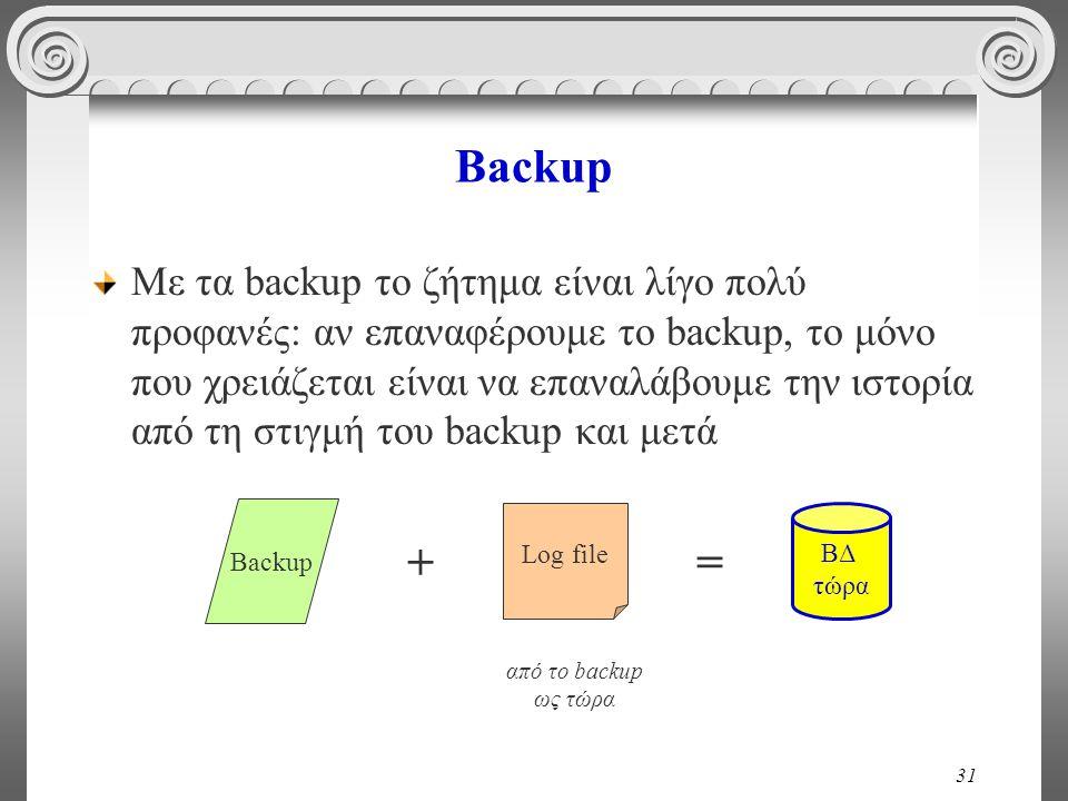 31 Backup Με τα backup το ζήτημα είναι λίγο πολύ προφανές: αν επαναφέρουμε το backup, το μόνο που χρειάζεται είναι να επαναλάβουμε την ιστορία από τη