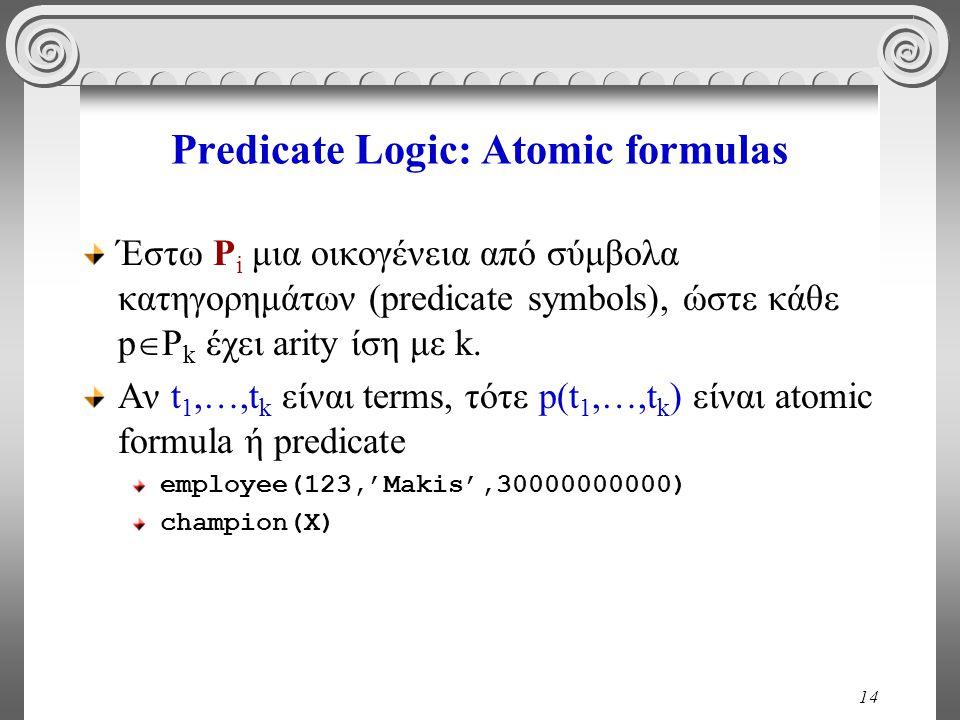 14 Predicate Logic: Atomic formulas Έστω P i μια οικογένεια από σύμβολα κατηγορημάτων (predicate symbols), ώστε κάθε p  P k έχει arity ίση με k. Αν t