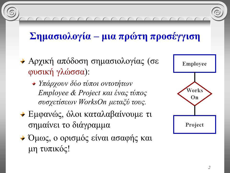 2 Σημασιολογία – μια πρώτη προσέγγιση Αρχική απόδοση σημασιολογίας (σε φυσική γλώσσα): Υπάρχουν δύο τύποι οντοτήτων Employee & Project και ένας τύπος συσχετίσεων WorksOn μεταξύ τους.