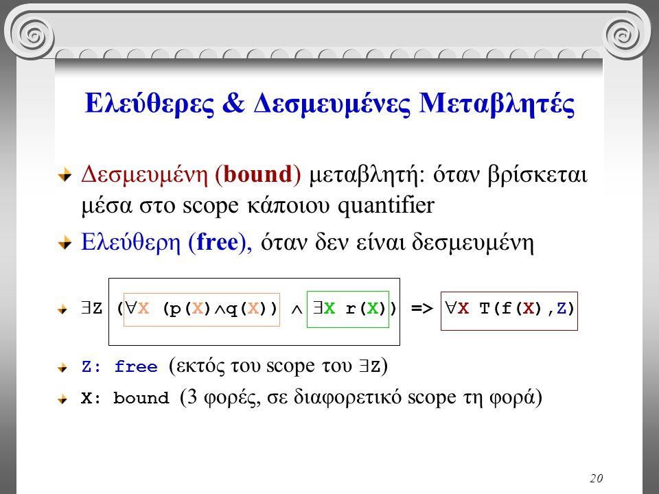 20 Ελεύθερες & Δεσμευμένες Μεταβλητές Δεσμευμένη (bound) μεταβλητή: όταν βρίσκεται μέσα στο scope κάποιου quantifier Ελεύθερη (free), όταν δεν είναι δεσμευμένη  Z (  X (p(X)  q(X))   X r(X)) =>  X T(f(X),Z) Ζ: free (εκτός του scope του  Z ) Χ: bound (3 φορές, σε διαφορετικό scope τη φορά)